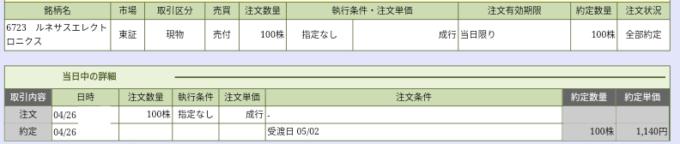 ルネサスエレクトロニクス(6723)PO大和証券から売却