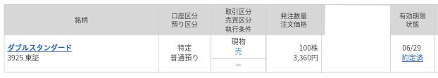 ダブルスタンダード(3925)マネックス証券から3,360円で売却