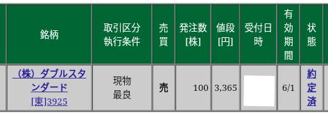 ダブルスタンダード(3925)松井証券から売却
