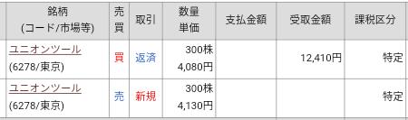 ユニオンツール(6278)空売り返済