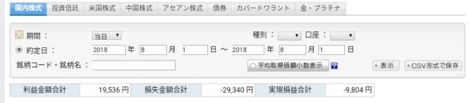 8/1 IPOセカンダリ結果