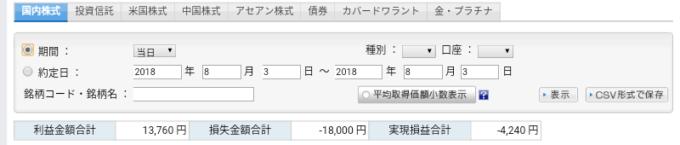 8/3 IPOセカンダリ結果