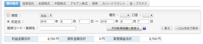 IPOセカンダリ 8/7結果