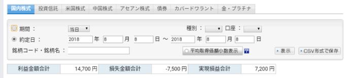 IPOセカンダリ 8/8結果