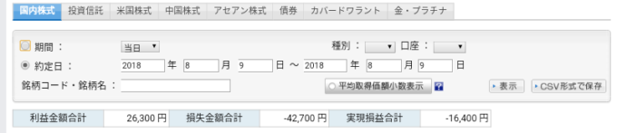 IPOセカンダリ 8/9結果