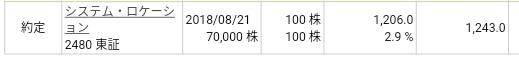 システム・ロケーション(2480)立会外分売 楽天証券から当選