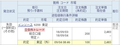 インソース(6200)立会外トレードSBI証券から当選