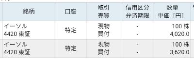 イーソル(4420)IPOセカンダリ