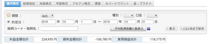2018年10月 IPOセカンダリ損益