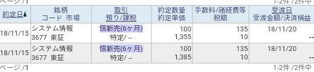 システム情報(3677)立会外分売、SBI証券から空売り