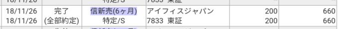 アイフィスジャパン(7833)立会外分売 SBI証券で空売り