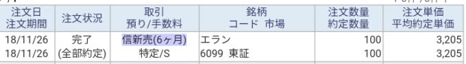 エラン(6099)立会外分売 空売り