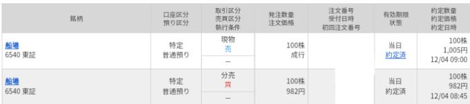 船場(6540)立会外分売 マネックス証券から当選