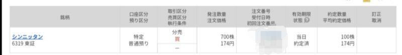 シンニッタン(6319)分売マネックス証券から当選
