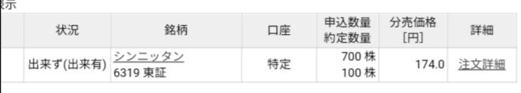 シンニッタン(6319)分売楽天証券から当選