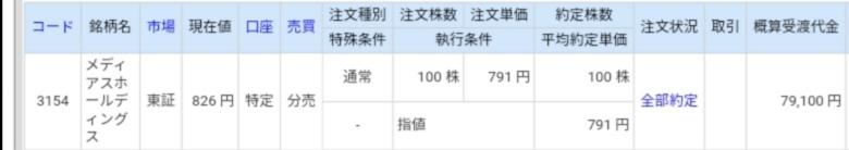 メディアスホールディングス(3154)立会外分売 ライブスター証券から当選