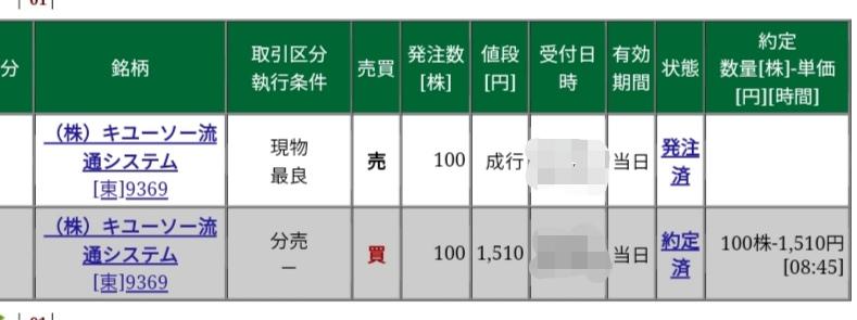 キューソー流通システム(9369)松井証券から当選