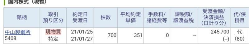 中山製鋼所(5408)立会外トレード当選