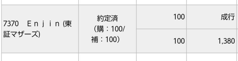 Enjin(7370)IPOに当選