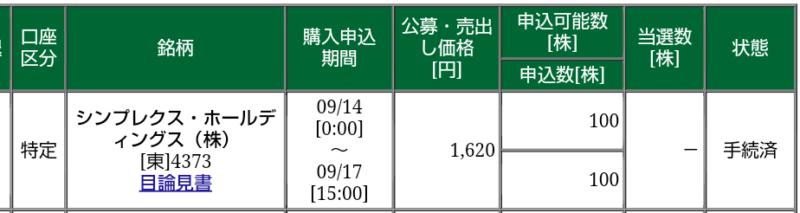 シンプレクスHD(4373)IPO松井証券から当選