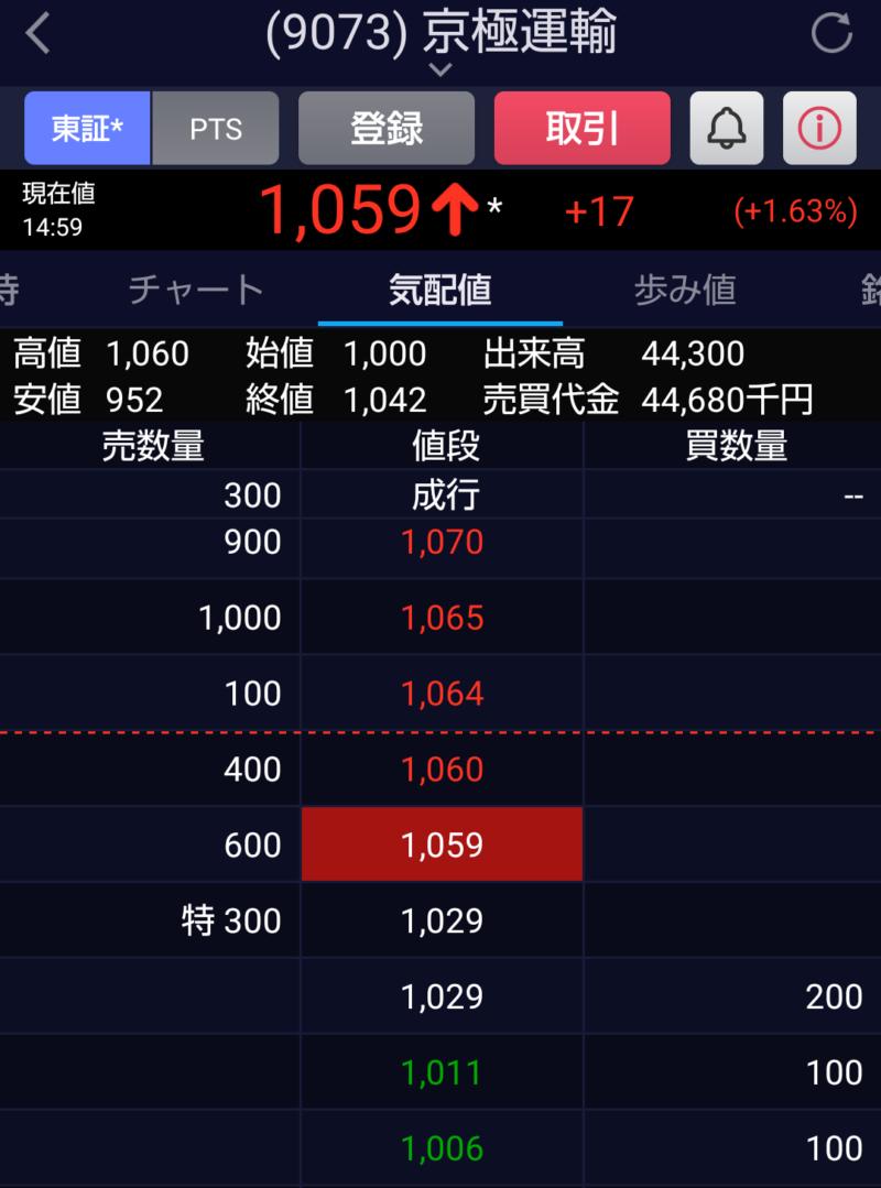 京極運輸商事(9073)板