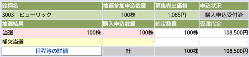 ヒューリック(3003)PO当選